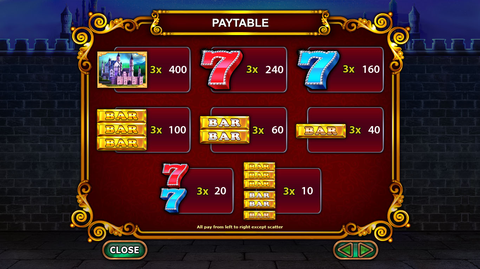 Info_Paytable